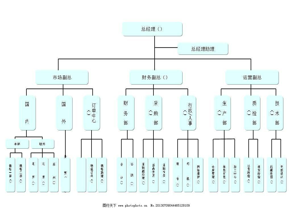 组织结构图 蓝色方块 其他