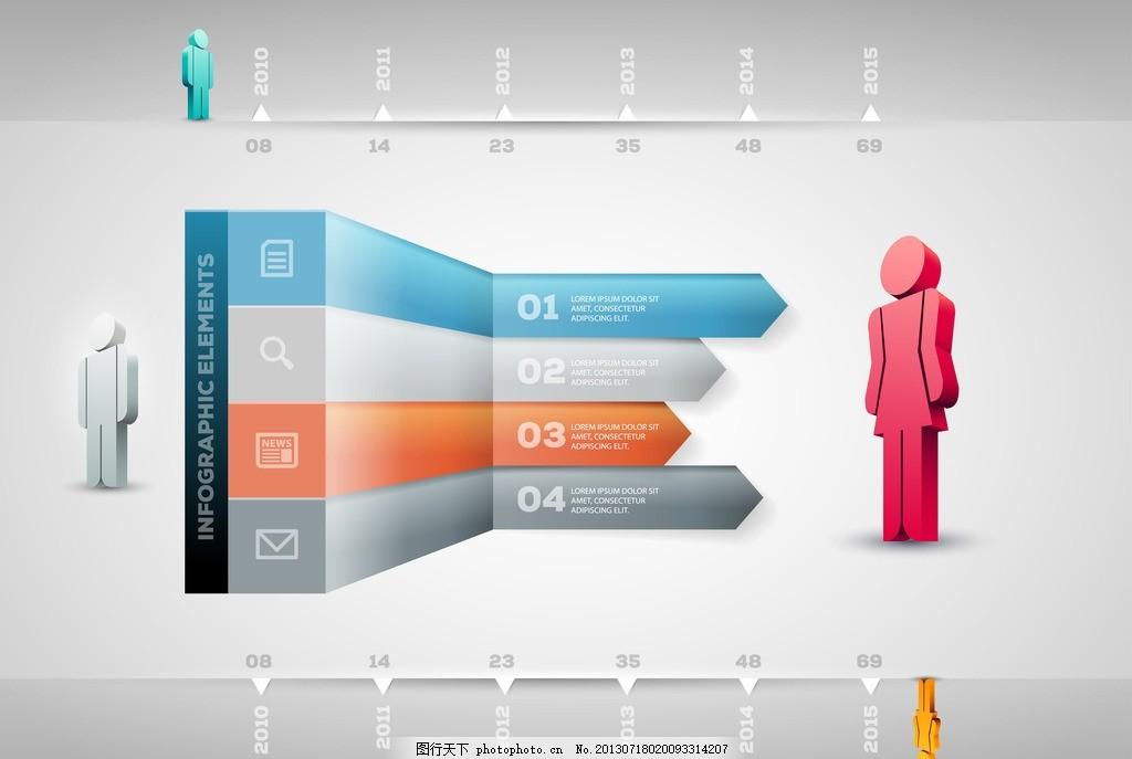 统计图表 商务金融图表 信息图表 数据分析 立体人物 立体小人