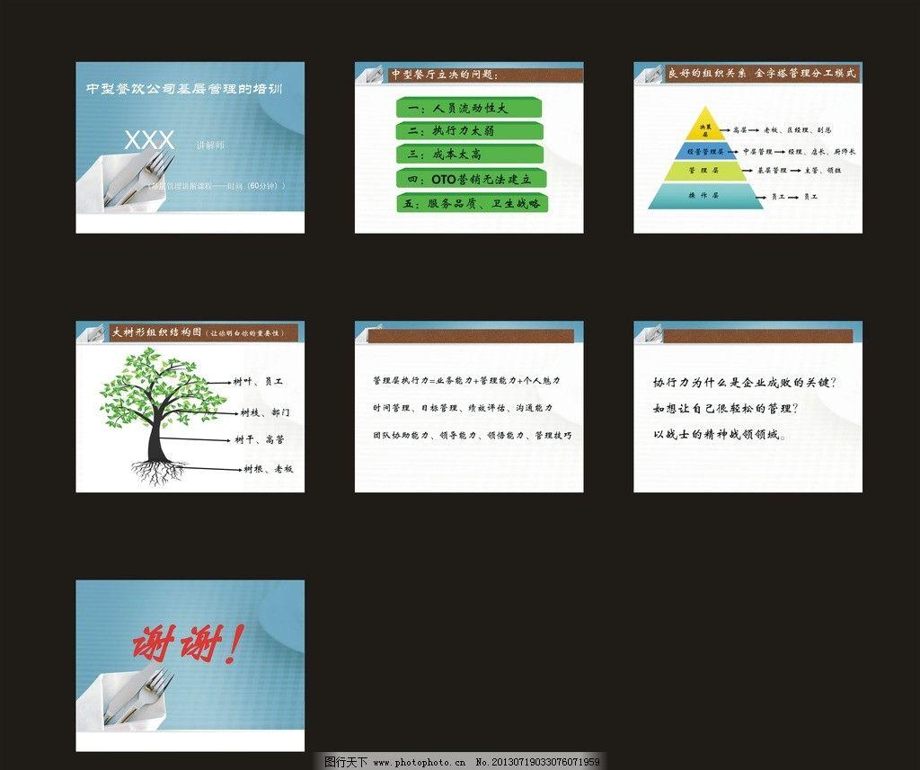 餐饮培训 餐饮 幻灯片 金字塔 ppt 树 餐饮的培训知识 培训要点 素材