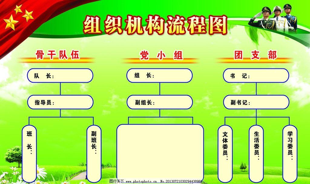 部队组织机构流程图图片