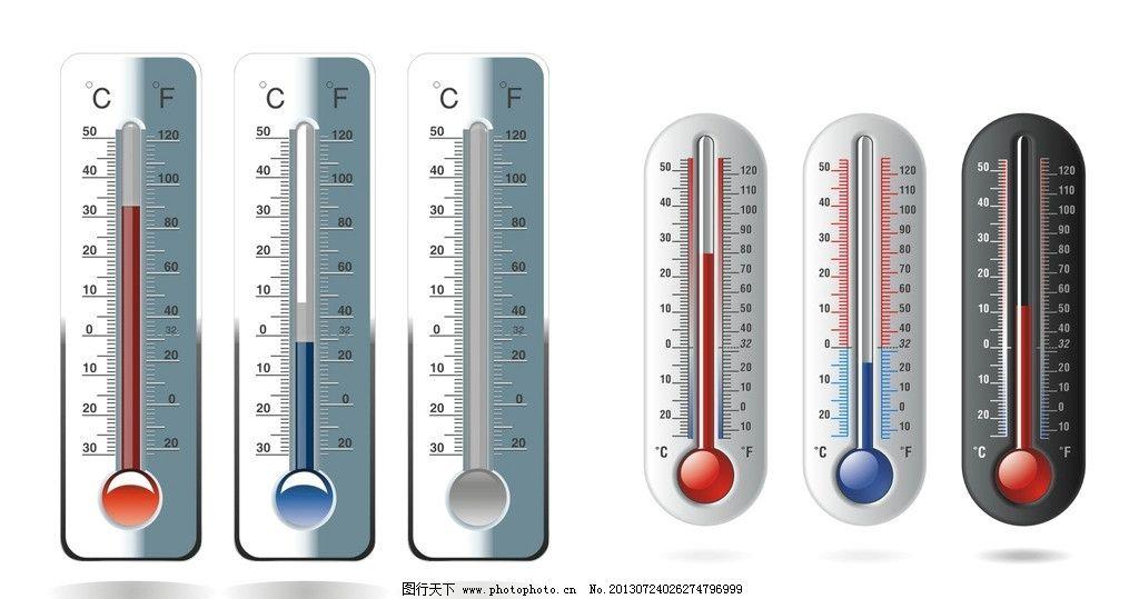 温度测量仪图片