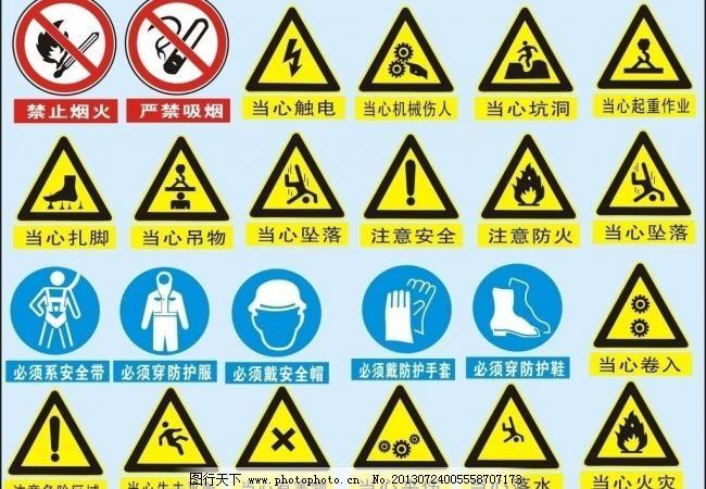 安全标志大全图片