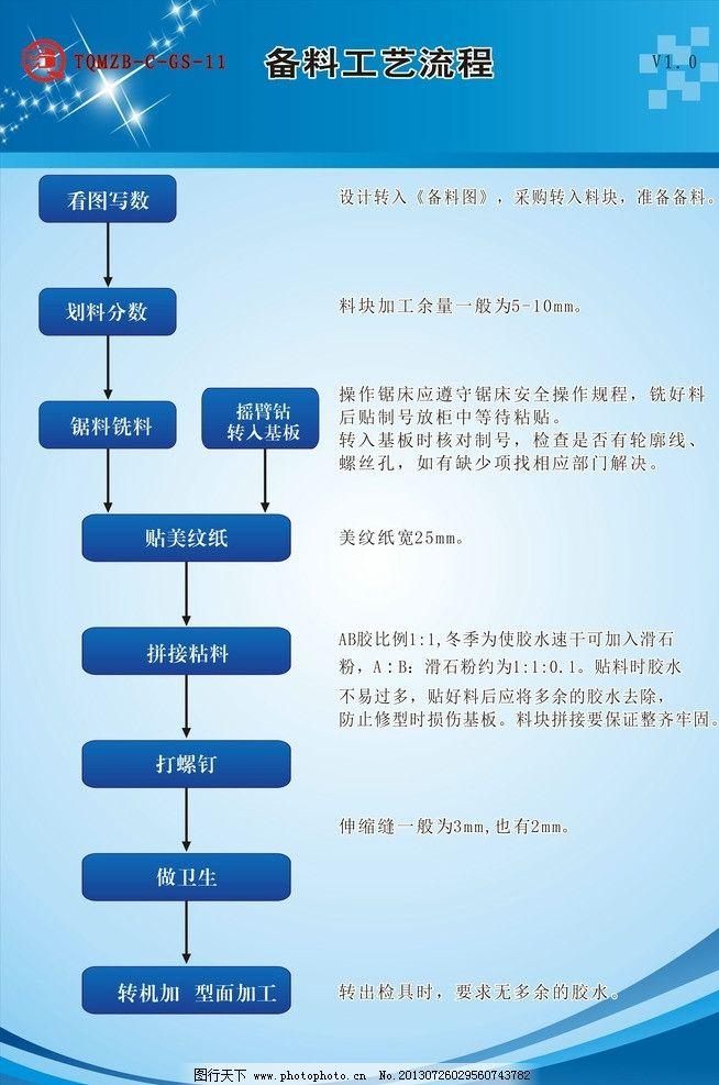 备料流程图 天津 汽车 模具 广告设计 矢量