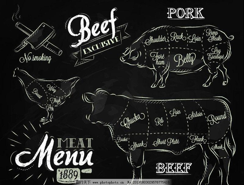 英文水绘字体菜单 英文字体 手绘家禽家畜 牛肉 鸡肉 猪肉 手写英文