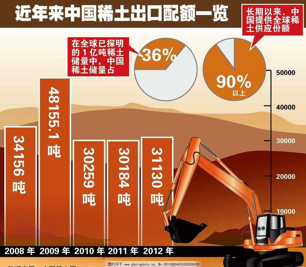 中国稀土出口示意图图片