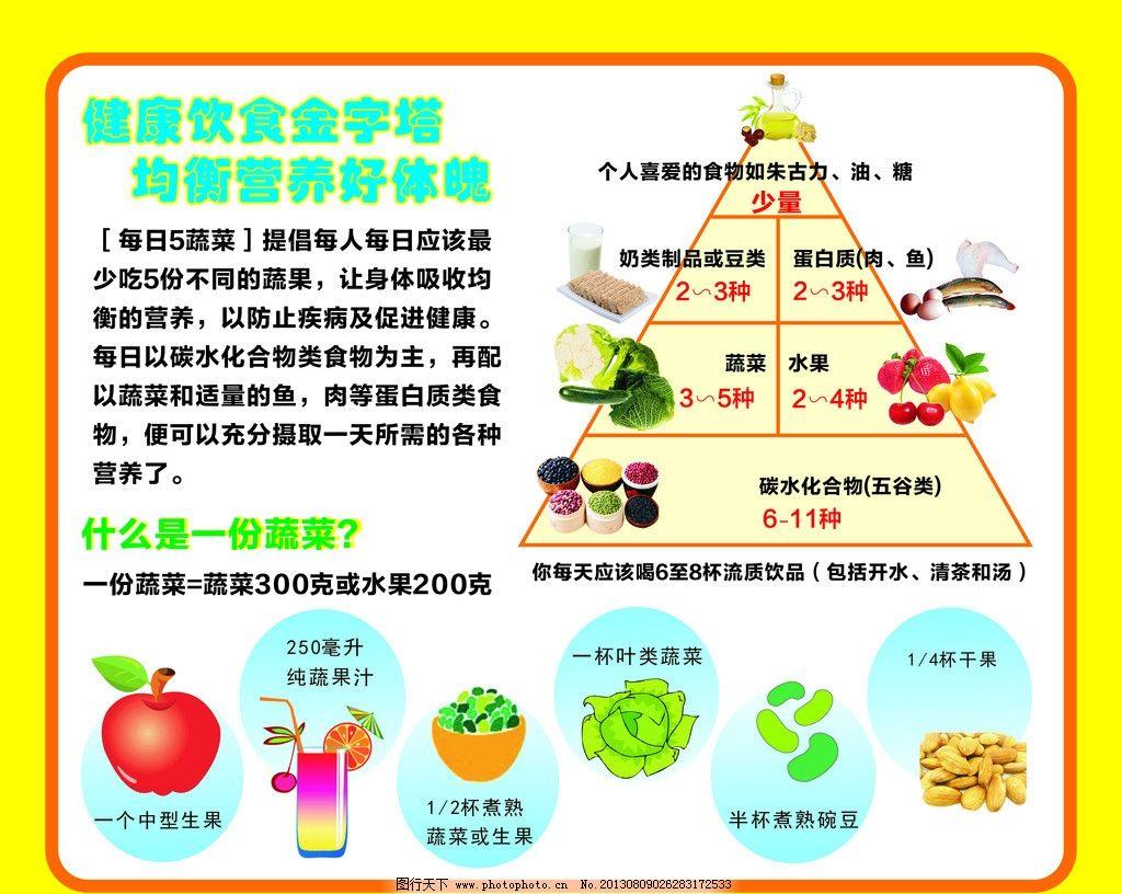 健康饮食金字塔 五谷杂粮