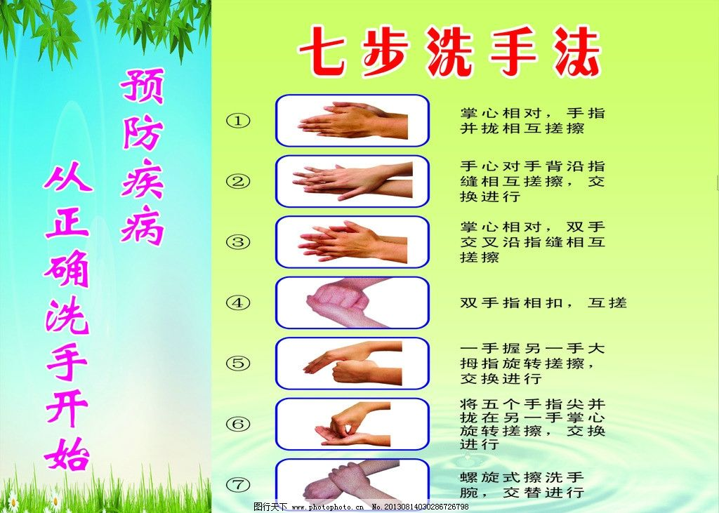 七步洗手法展板 七步洗手法 预防疾病 洗手步骤 洗手图片 蓝天白云