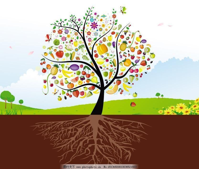 创意树矢量素材 创意树模板下载 创意树 蔬菜 水果 矢量 叶子 花 西瓜