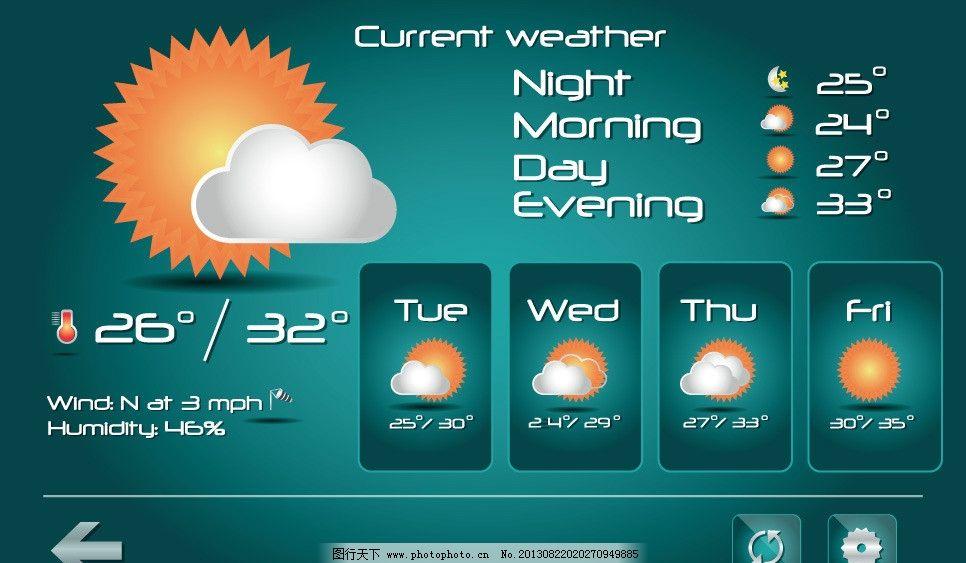 天气预报背景图片