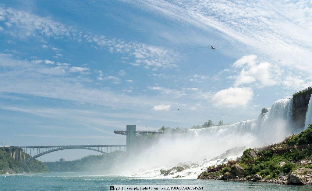 尼亚加拉瀑布与桥梁