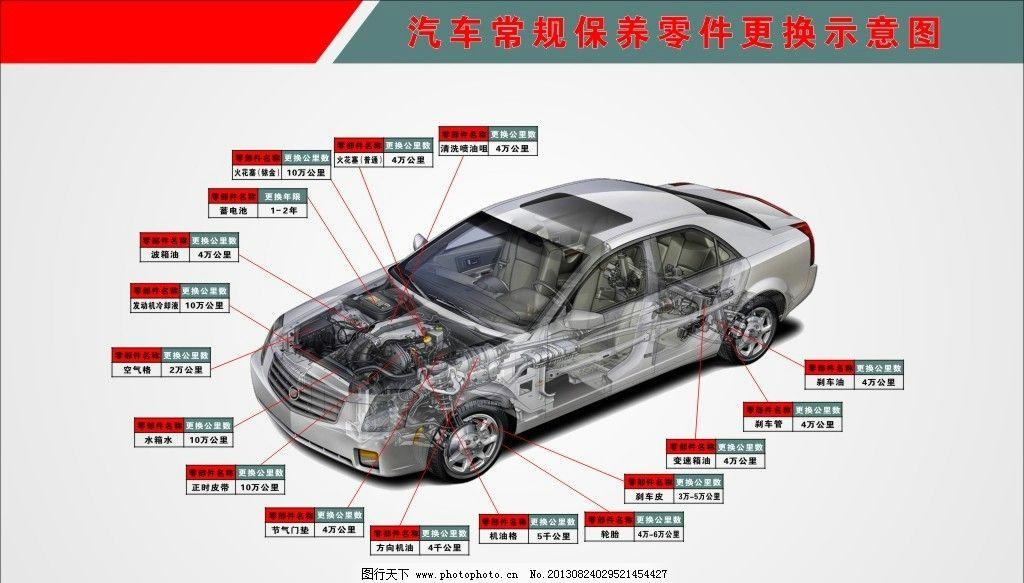 汽车保养 汽车结构 结构图 汽车零件 更换 示意图 常规保养 名称 设计