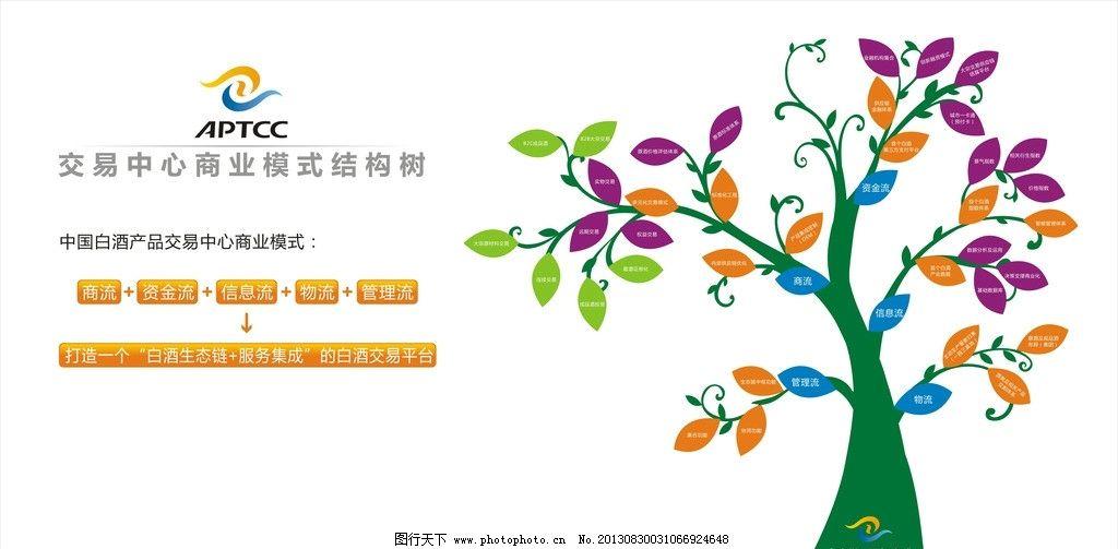 结构树 创意树 结构图 矢量树 个性树形结构 树插画 其他设计 广告