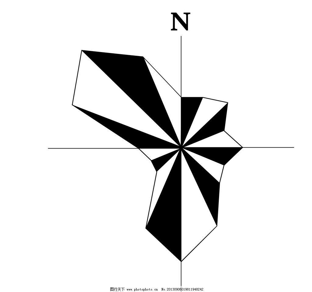 ps指北针图标_指北针 指南针 座标 平面图 方向 公共标识标志 标志图标 设计 100dpi