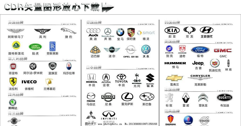 国外汽车logo大全图片