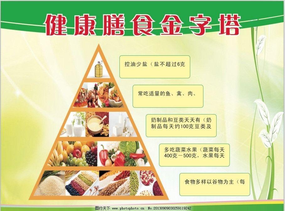 健康饮食金字塔 健康 饮食