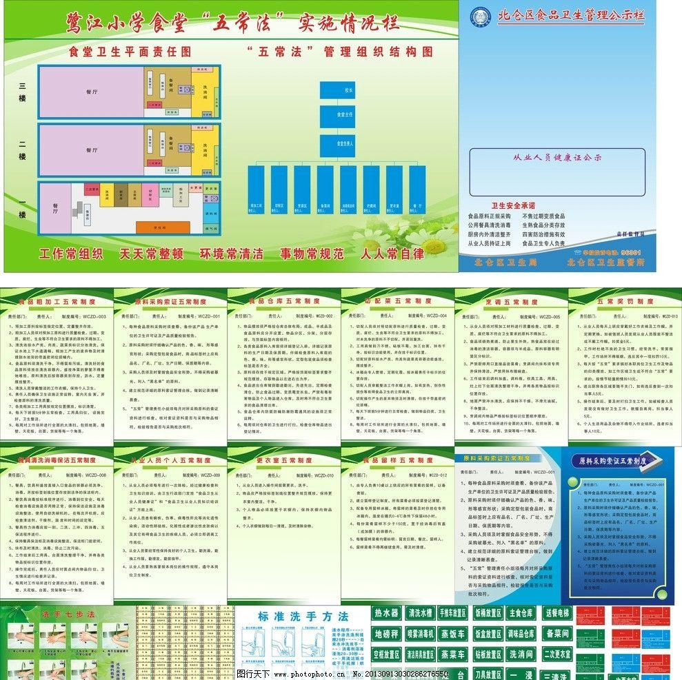 餐厅管理制度 食品卫生管理 五常管理制度 公示栏 结构图 5s 餐饮业