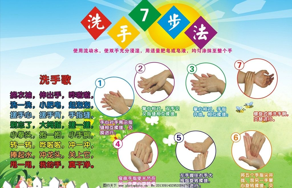 洗手七步法 洗手歌图片