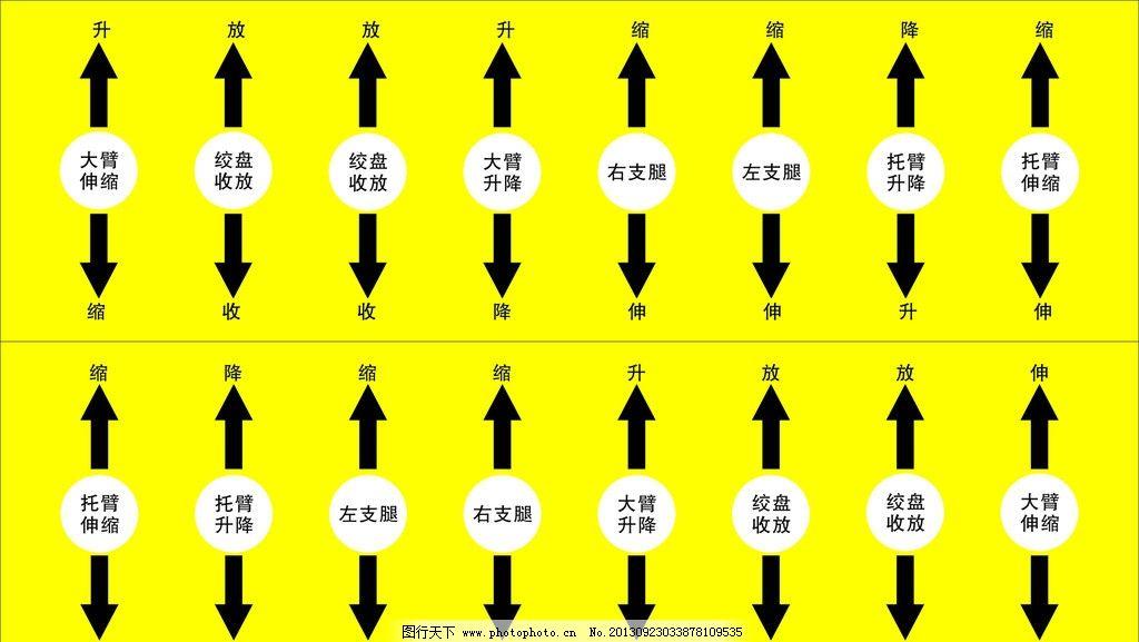 车内操作指示牌 黄色 箭头 圆 指示牌 矢量素材 其他矢量 矢量 cdr
